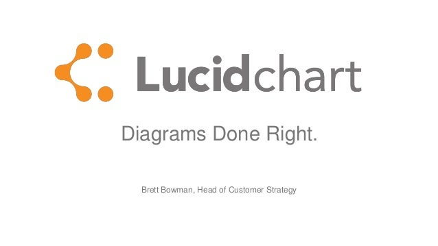 Diagrams Done Right. Brett Bowman, Head of Customer Strategy