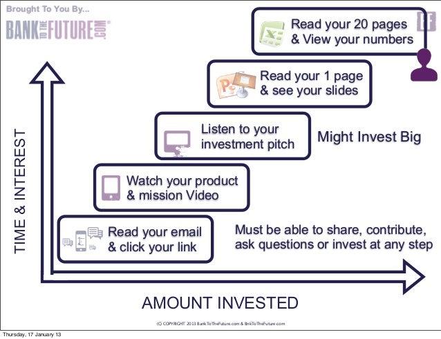 https://image.slidesharecdn.com/4-businessplansshowmethemoneypdf-130117072458-phpapp02/95/business-plan-template-for-investors-business-plans-30-11-638.jpg?cb\u003d1360595715