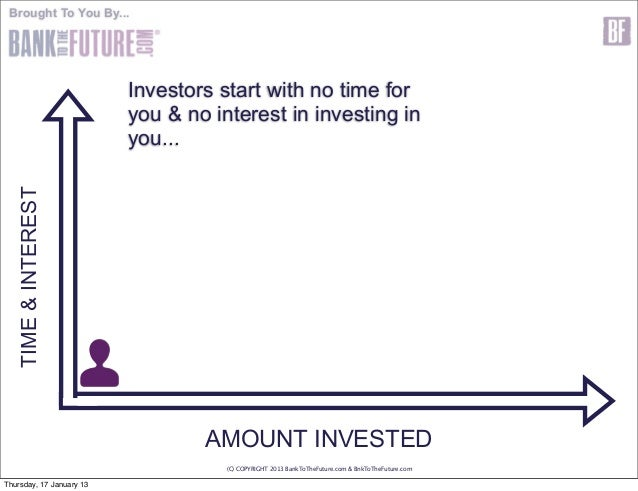 Business Plan Template For Investors Business Plans 30