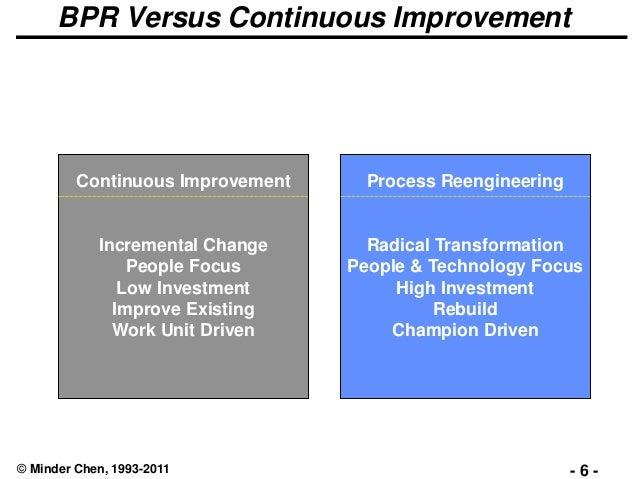 BPR News - Dow com