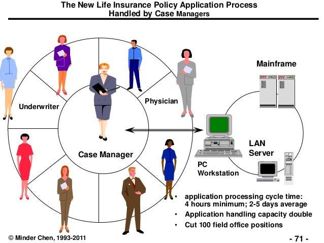 4 business process reengineering