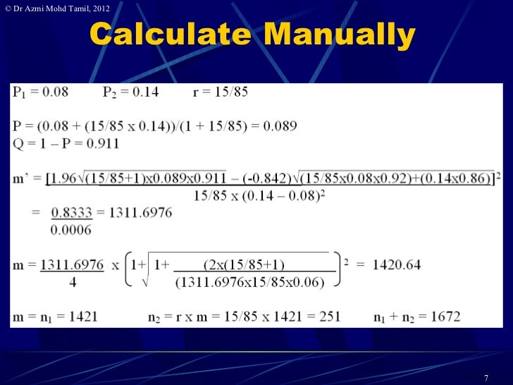 Sample size calculation in cross-sectional studies