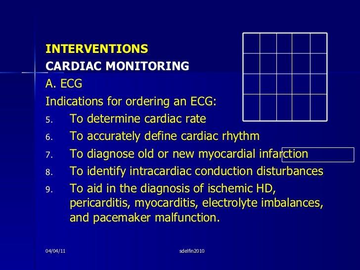 <ul><li>INTERVENTIONS </li></ul><ul><li>CARDIAC MONITORING </li></ul><ul><li>A. ECG  </li></ul><ul><li>Indications for ord...