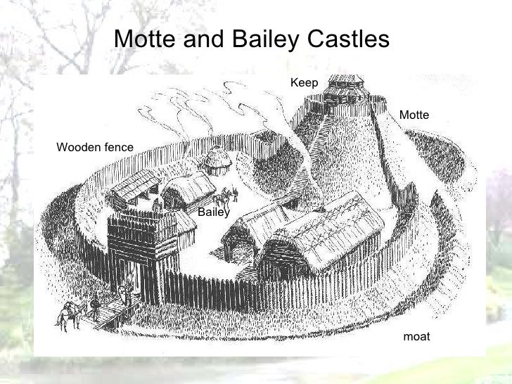 Motte And Bailey Castle Cake Recipe