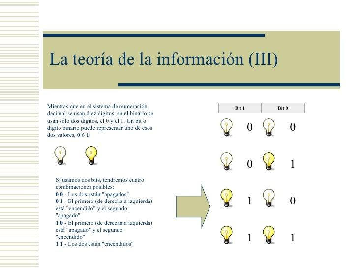 La teoría de la información (III)Mientras que en el sistema de numeración         Bit 1       Bit 0decimal se usan diez dí...