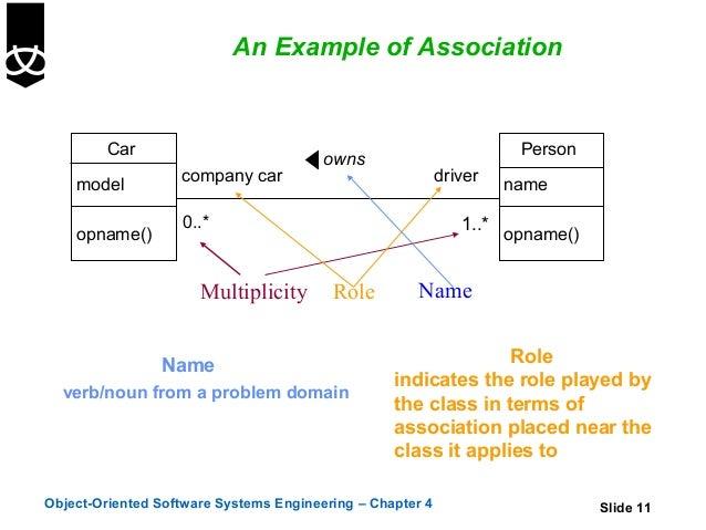 4 class diagramsusinguml 11