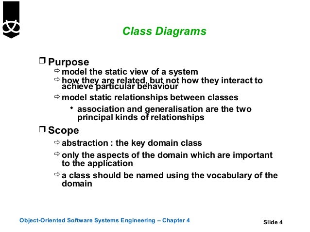 Class Diagram Purpose Product Wiring Diagrams
