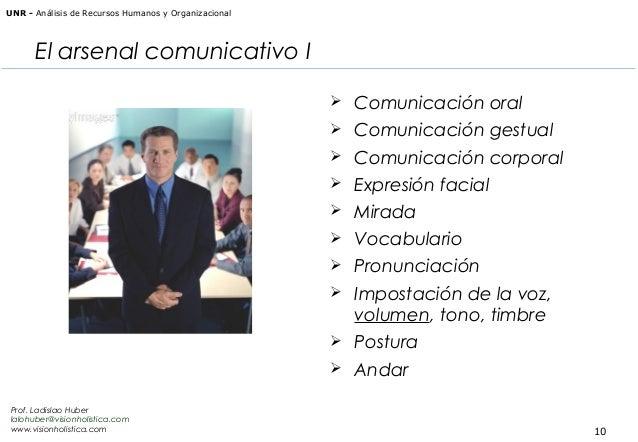 UNR - Análisis de Recursos Humanos y Organizacional  El arsenal comunicativo I  Comunicación oral  Comunicación gestual ...