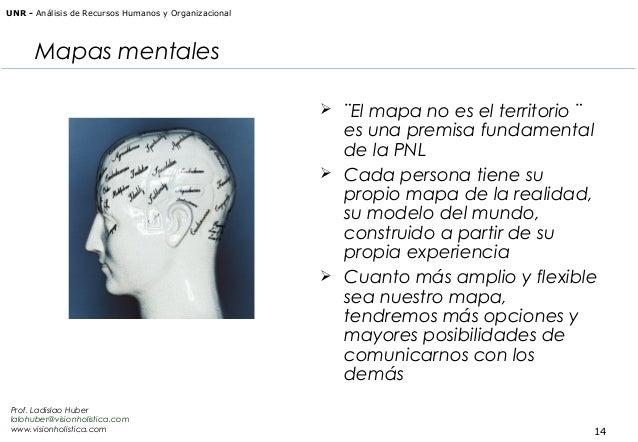 UNR - Análisis de Recursos Humanos y Organizacional  Mapas mentales  ¨El mapa no es el territorio ¨  es una premisa funda...