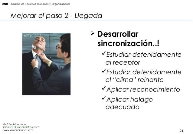 UNR - Análisis de Recursos Humanos y Organizacional  Mejorar el paso 2 - Llegada  Desarrollar  sincronización..! Estudia...