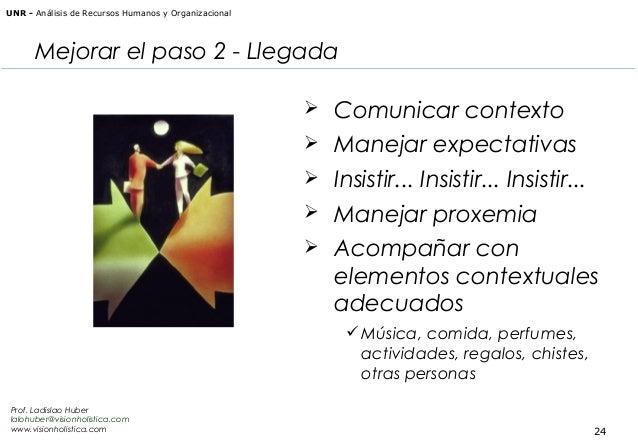 UNR - Análisis de Recursos Humanos y Organizacional  Mejorar el paso 2 - Llegada  Comunicar contexto  Manejar expectativ...