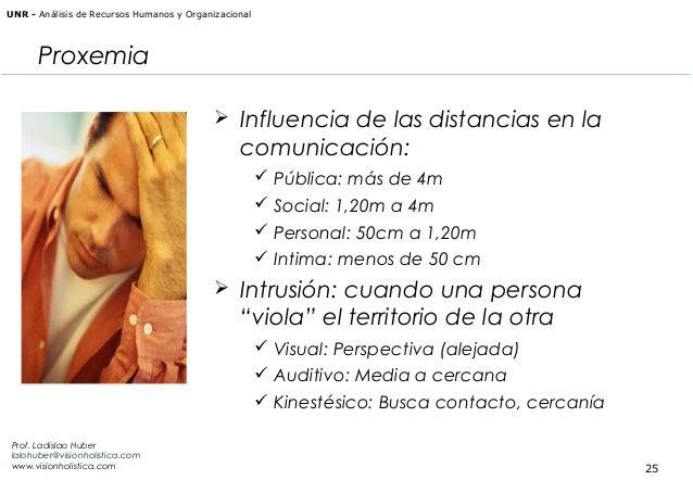 UNR - Análisis de Recursos Humanos y Organizacional  Proxemia  Influencia de las distancias en la  comunicación:  Públic...