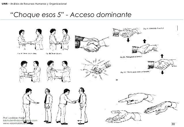 """UNR - Análisis de Recursos Humanos y Organizacional  """"Choque esos 5"""" - Acceso dominante  Prof. Ladislao Huber lalohuber@vi..."""