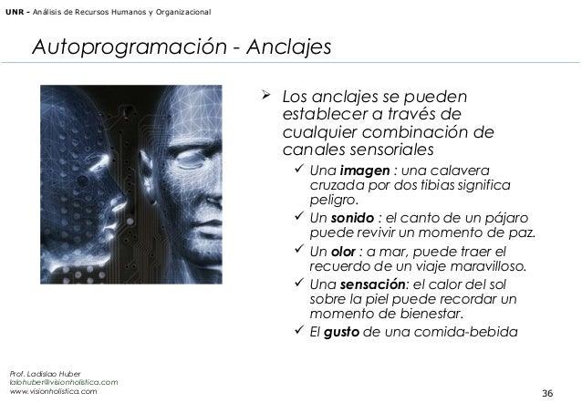 UNR - Análisis de Recursos Humanos y Organizacional  Autoprogramación - Anclajes  Los anclajes se pueden  establecer a tr...