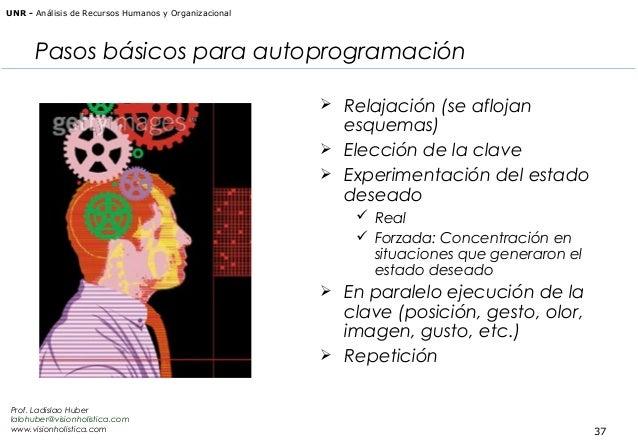 UNR - Análisis de Recursos Humanos y Organizacional  Pasos básicos para autoprogramación  Relajación (se aflojan  esquema...
