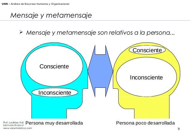 UNR - Análisis de Recursos Humanos y Organizacional  Mensaje y metamensaje  Mensaje y metamensaje son relativos a la pers...