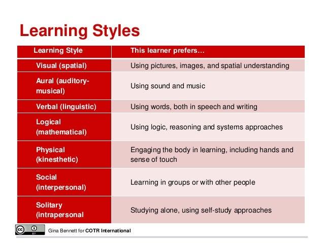 Visual learners study strategies