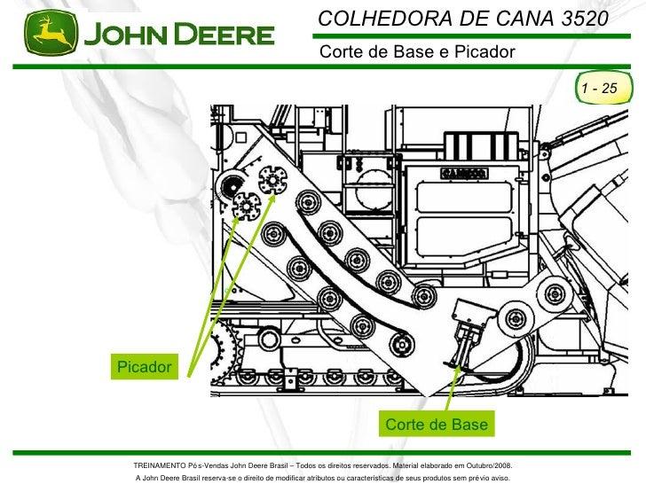 COLHEDORA DE CANA 3520                                                           Corte de Base e Picador                  ...