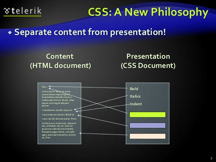 CSS Slide 3