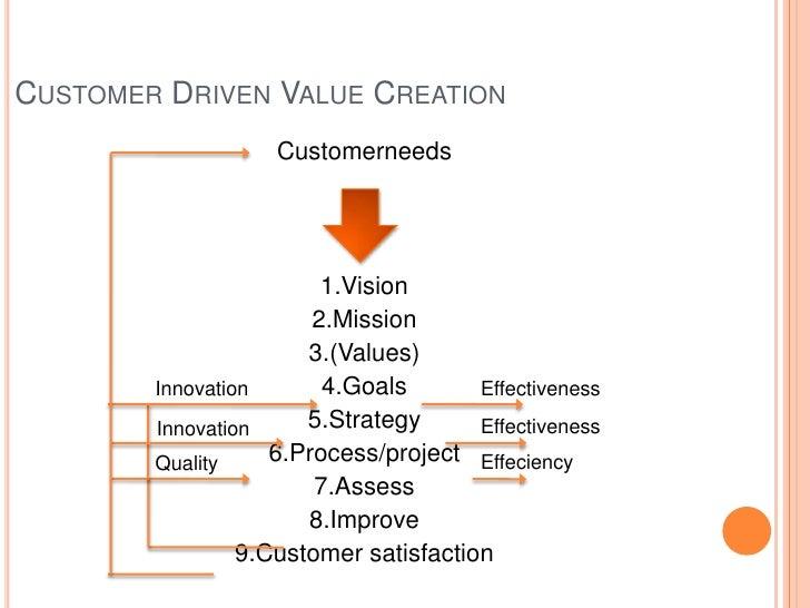 Customer development at Value Hub Slide 2