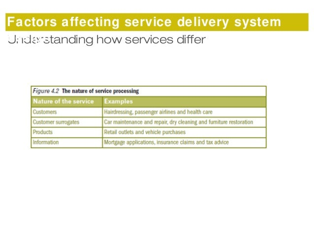 factors which are affecting service delivery Posited that affect provision of public service interpreting: • increasing  while  these factors affect policy in all countries, it is argued that countries differ widely  in other crucial  several countries deliver a good proportion of.