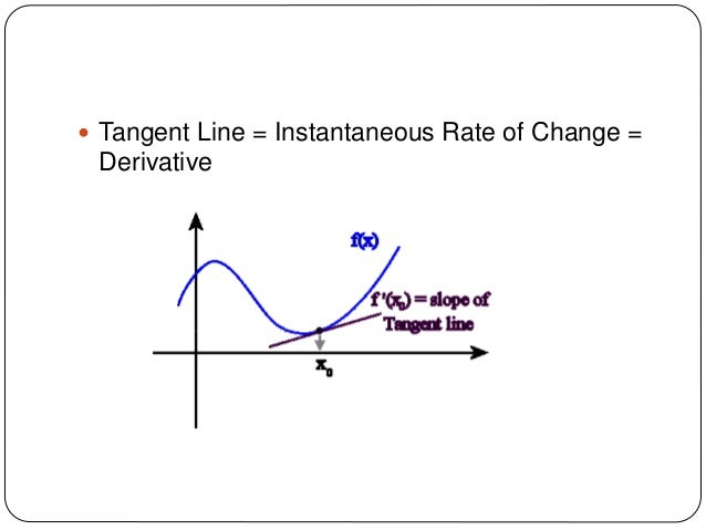 Derivatives in graphing-dfs