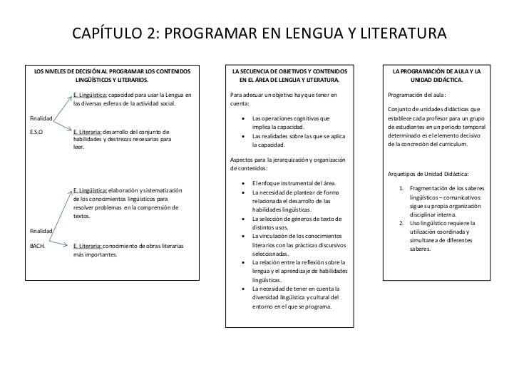 CAPÍTULO 2: PROGRAMAR EN LENGUA Y LITERATURA LOS NIVELES DE DECISIÓN AL PROGRAMAR LOS CONTENIDOS            LA SECUENCIA D...