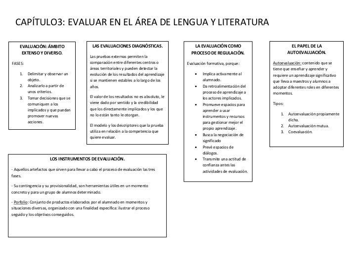 CAPÍTULO3: EVALUAR EN EL ÁREA DE LENGUA Y LITERATURA    EVALUACIÓN: ÁMBITO                         LAS EVALUACIONES DIAGNÓ...