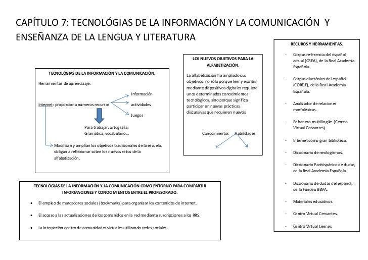 CAPÍTULO 7: TECNOLÓGIAS DE LA INFORMACIÓN Y LA COMUNICACIÓN YENSEÑANZA DE LA LENGUA Y LITERATURA                   RECUROS...