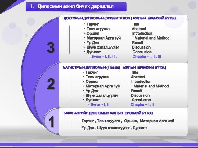Dissertation introduction citation