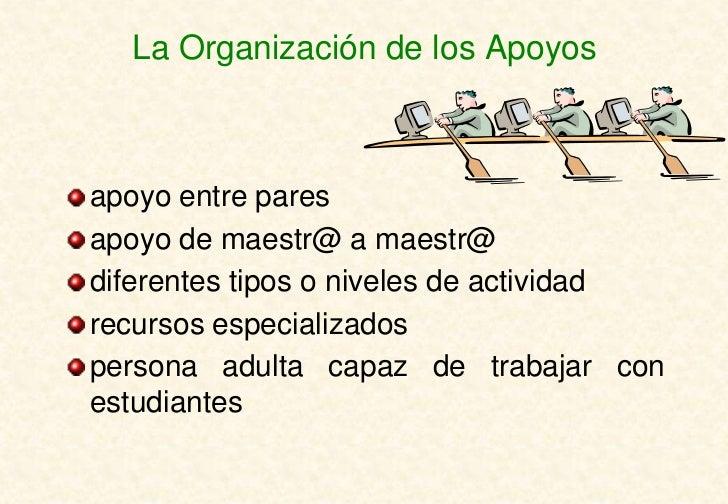 La Organización de los Apoyosapoyo entre paresapoyo de maestr@ a maestr@diferentes tipos o niveles de actividadrecursos es...