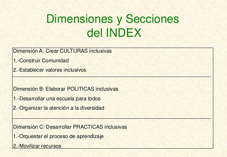Dimensiones y Secciones                     del INDEXDimensión A: Crear CULTURAS inclusivas1.-Construir Comunidad2.-Establ...