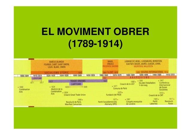 EL MOVIMENT OBRER    (1789-1914)