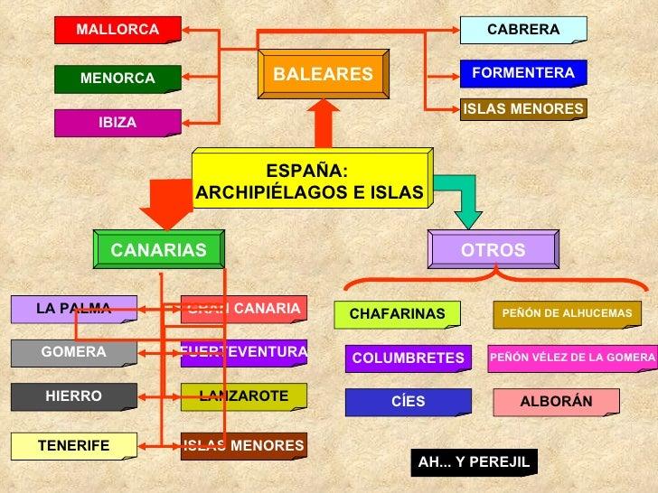 EL RELIEVE INSULAR ESPAÑOL