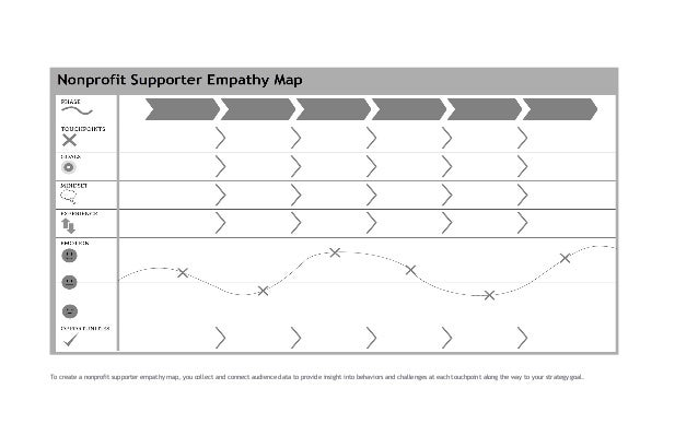 To create a nonprofit supporter empathy map, you collect and connect audience data to provide insight into behaviors and c...