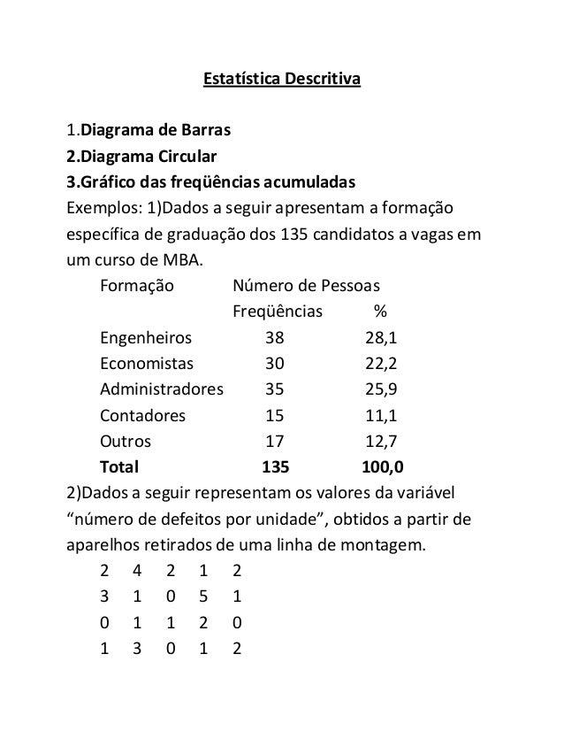 Estatística Descritiva1.Diagrama de Barras2.Diagrama Circular3.Gráfico das freqüências acumuladasExemplos: 1)Dados a segui...