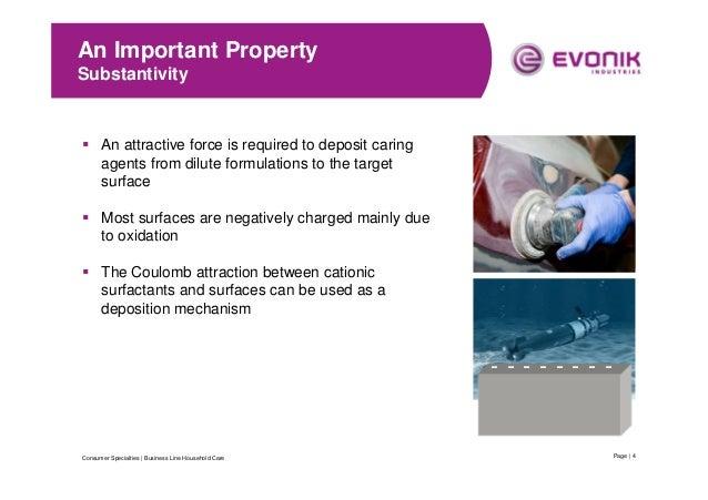 Desenvolvimentos Recentes em Surfactantes Catiônicos para Fabric Care…