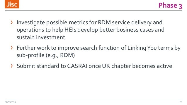 Phase 3 › Investigate possible metrics for RDM service delivery and operations to help HEIs develop better business cases ...