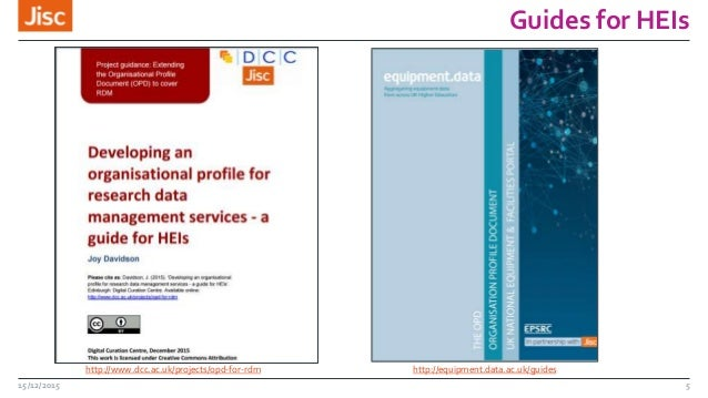 Guides for HEIs 15/12/2015 5 http://equipment.data.ac.uk/guideshttp://www.dcc.ac.uk/projects/opd-for-rdm