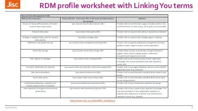 RDM profile worksheet with LinkingYou terms 15/12/2015 6 Research Data Management Profile RDM profile component Record HEI...