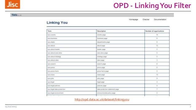 OPD - LinkingYou Filter 15/12/2015 7 http://opd.data.ac.uk/dataset/linkingyou