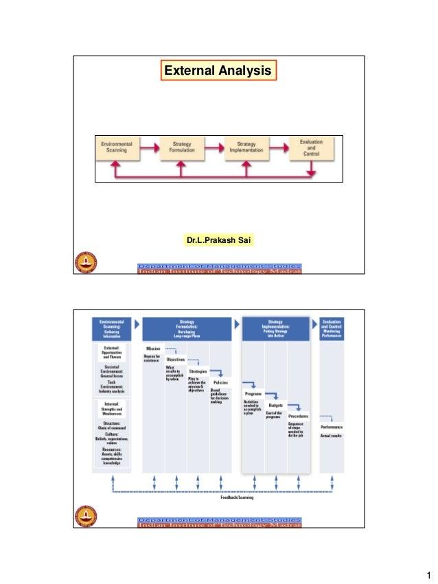 Coinstar (CSTR) SWOT Analysis