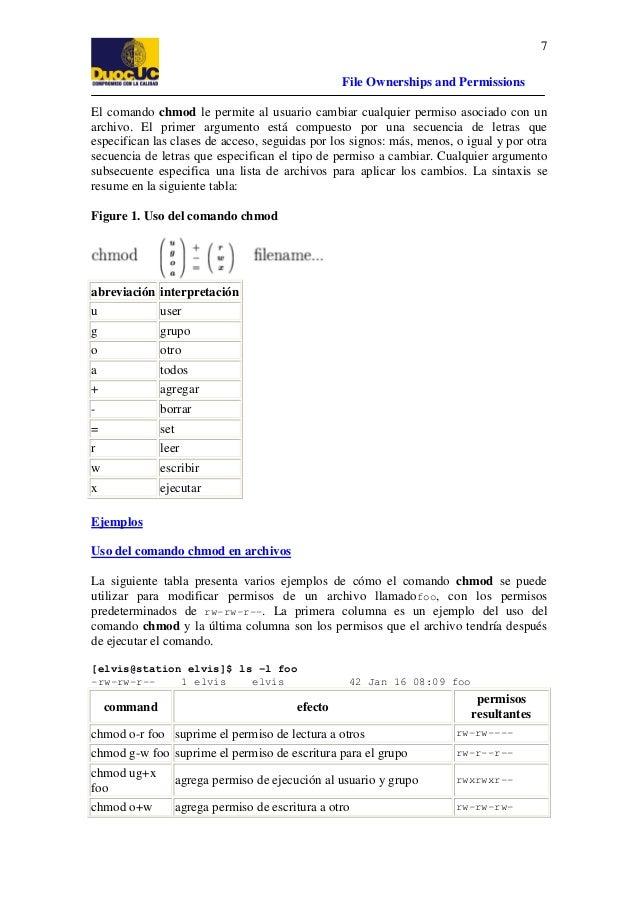 7 File Ownerships and Permissions El comando chmod le permite al usuario cambiar cualquier permiso asociado con un archivo...