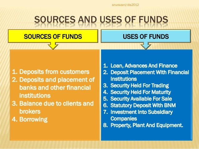 sources and uses of funds of Construction model - sources an uses question  the clean way to visualize it in your sources & uses of funds is to run a.