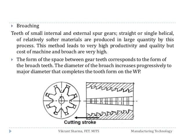 Bevel Gear Manufacturing Pdf Download ebook ball2 tauschboerse musikinstrument