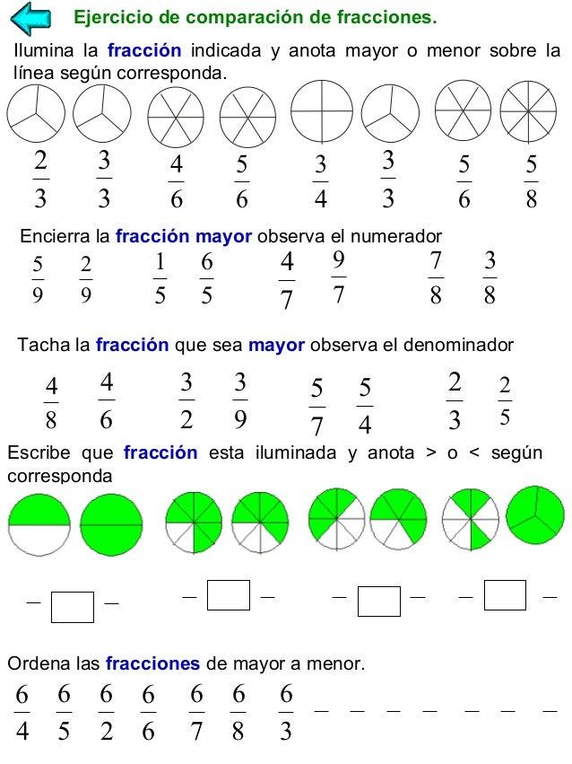 Bonito Fracciones Equivalentes Hoja De 3er Grado Modelo - hojas de ...