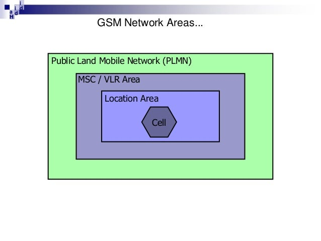i i d ad H  GSM Network Areas... Public Land Mobile Network (PLMN) MSC / VLR Area Location Area Cell