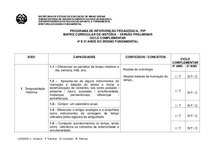 SECRETARIA DE ESTADO DE EDUCAÇÃO DE MINAS GERAIS                  SUBSECRETARIA DE DESENVOLVIMENTO DA EDUCAÇÃOBÁSICA      ...
