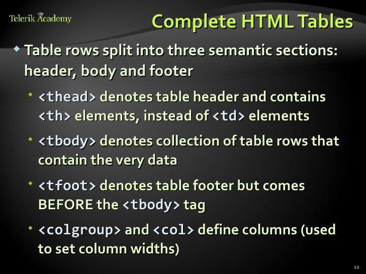 CompleteHTML 5 Tables With Header Footer and Body; 12. Complete HTML ...  sc 1 st  SlideShare & HTML 5 Tables and Forms