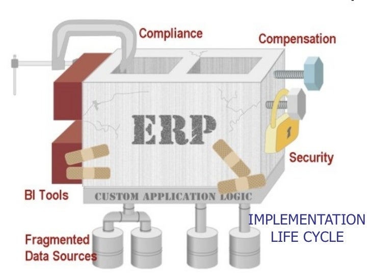 IMPLEMENTATION LIFE CYCLE